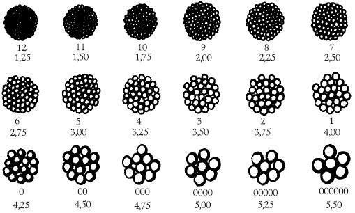 таблица дроби 2.jpg